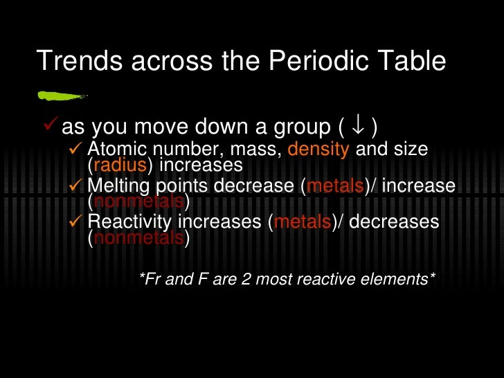 Periodic table r08 trends across the periodic urtaz