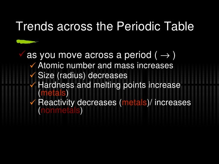 Periodic table r08 trends across the periodic table urtaz Images
