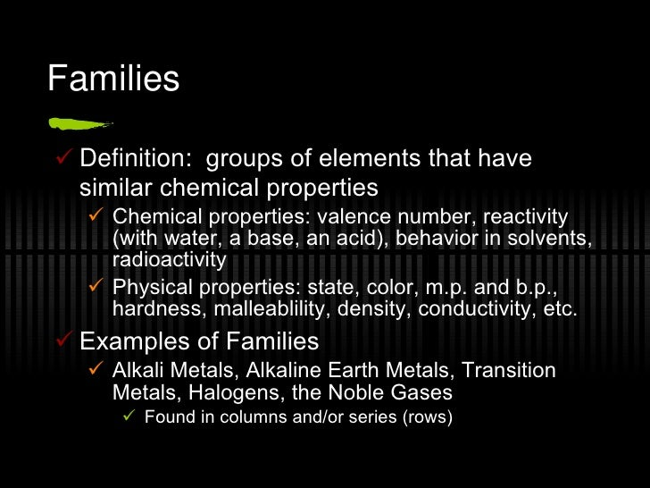 Definition of a periodic table images periodic table of elements list periodic table r08 urtaz Image collections
