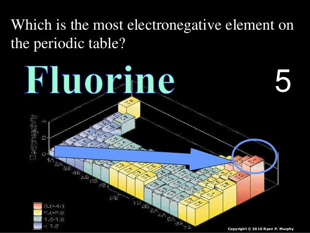 Which is the most electronegative element on the periodic table? Copyright © 2010 Ryan P. Murphy 5