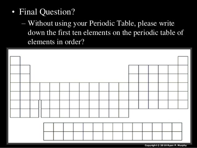 Periodic table of the elements quiz game lesson powerpoint 63 urtaz Gallery