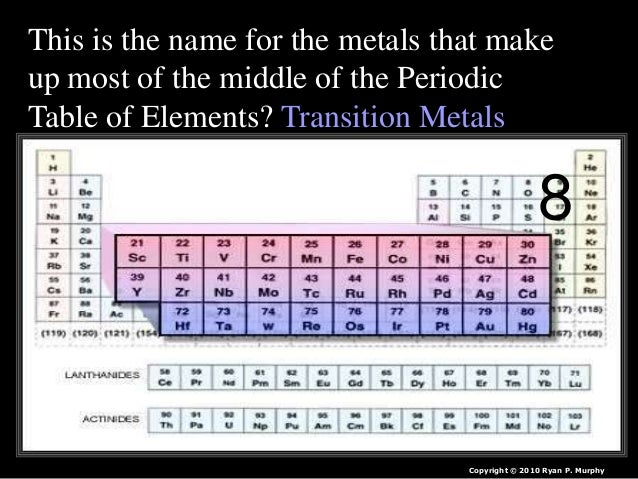 Periodic table of the elements quiz game lesson powerpoint for Table of elements 85