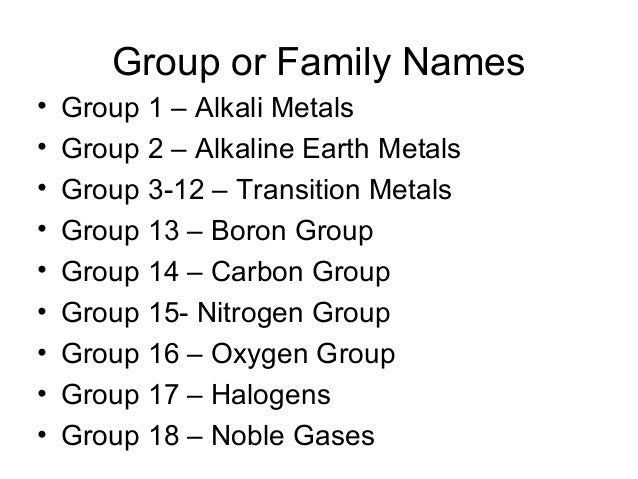 Periodic table shortened 11 group or family names urtaz Gallery