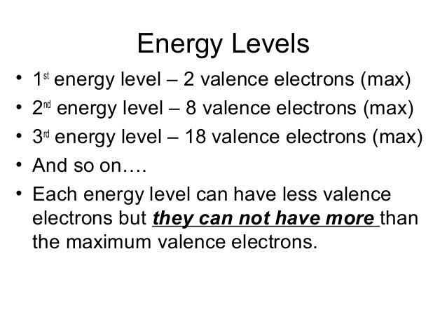 Periodic table shortened 8 energy levels urtaz Choice Image