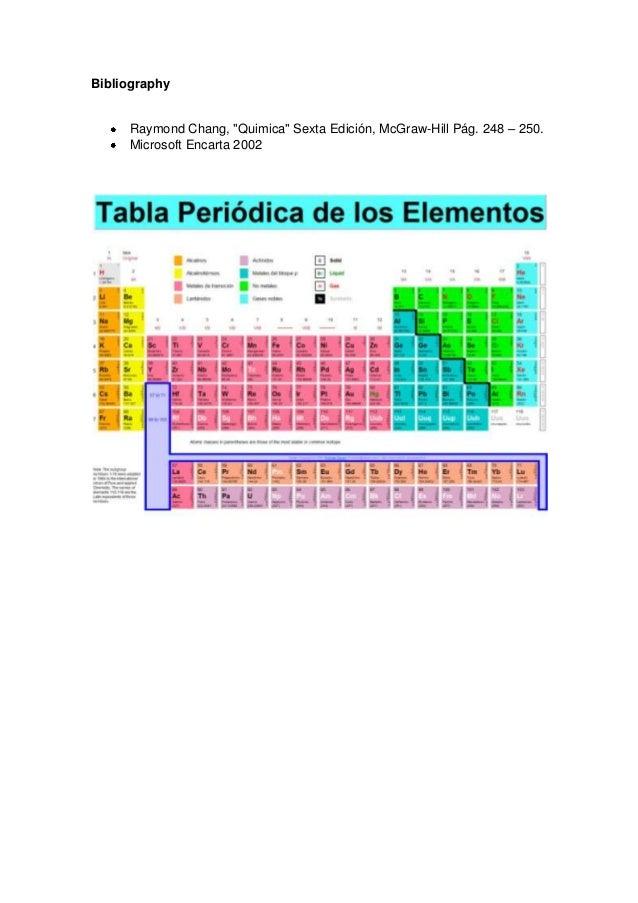14 bibliographyraymond chang quimica sexta edicin mcgraw hill - Tabla Periodica De Los Elementos Mc Graw Hill