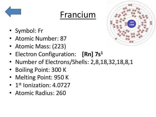 Franciumu2022 ...
