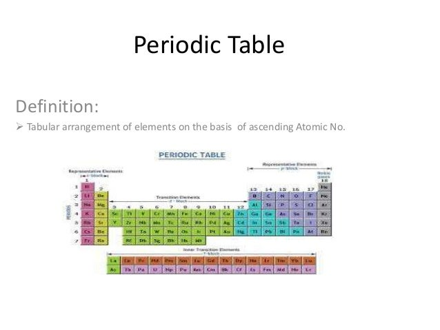 Periodic trends periodic table definition tabular arrangement of elements on the basis of ascending atomic no urtaz Image collections