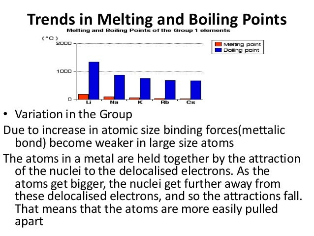 Trends In Melting And Boiling Points ...