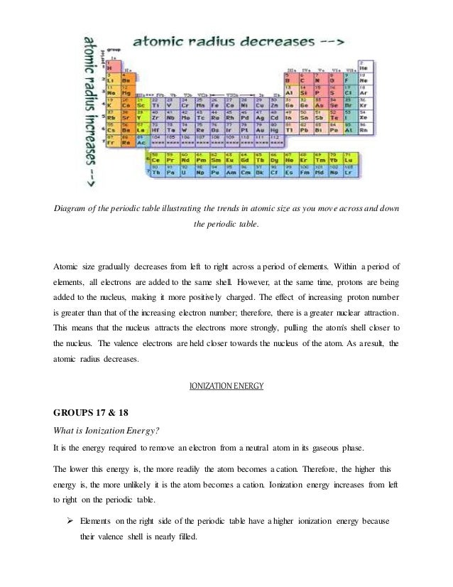 Trends of the periodic table nice meeting you 4 diagram of the periodic table urtaz Images