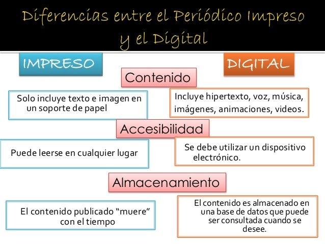Solo incluye texto e imagen en un soporte de papel Contenido IMPRESO DIGITAL Incluye hipertexto, voz, música, imágenes, an...