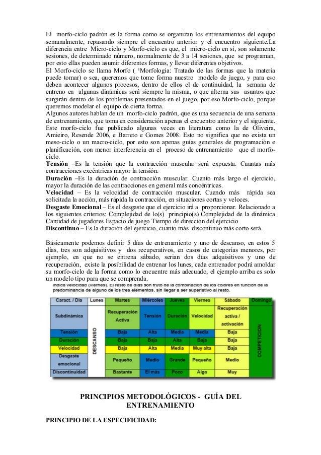 PERIODIZACIÓN TÁCTICA, un modelo de entrenamiento (Oliveira, José Guilherme) Slide 2