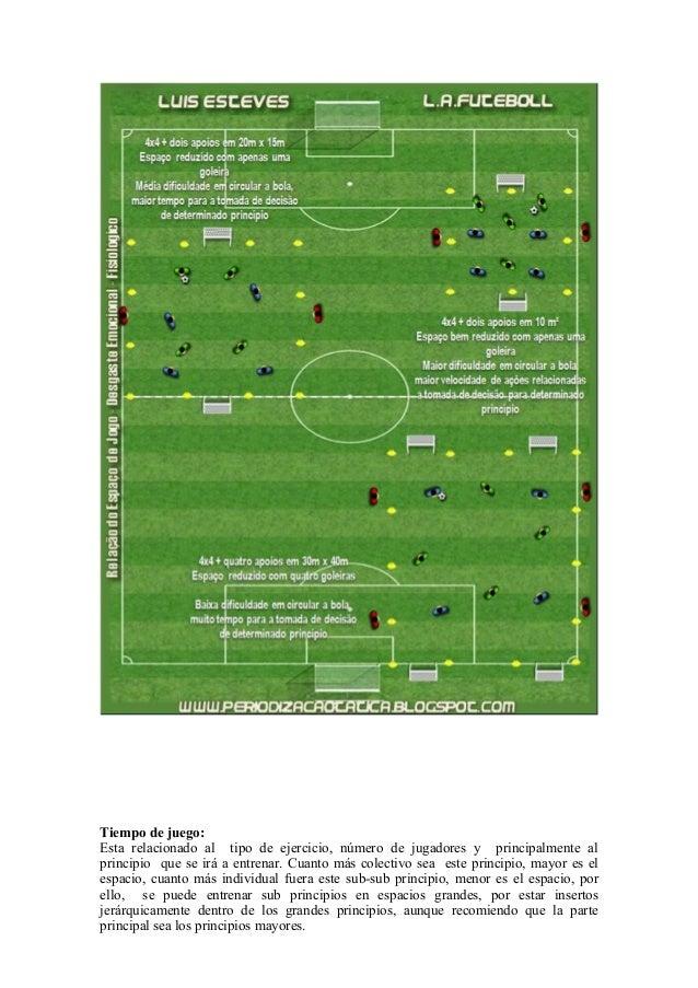 Tiempo de juego: Esta relacionado al tipo de ejercicio, número de jugadores y principalmente al principio que se irá a ent...