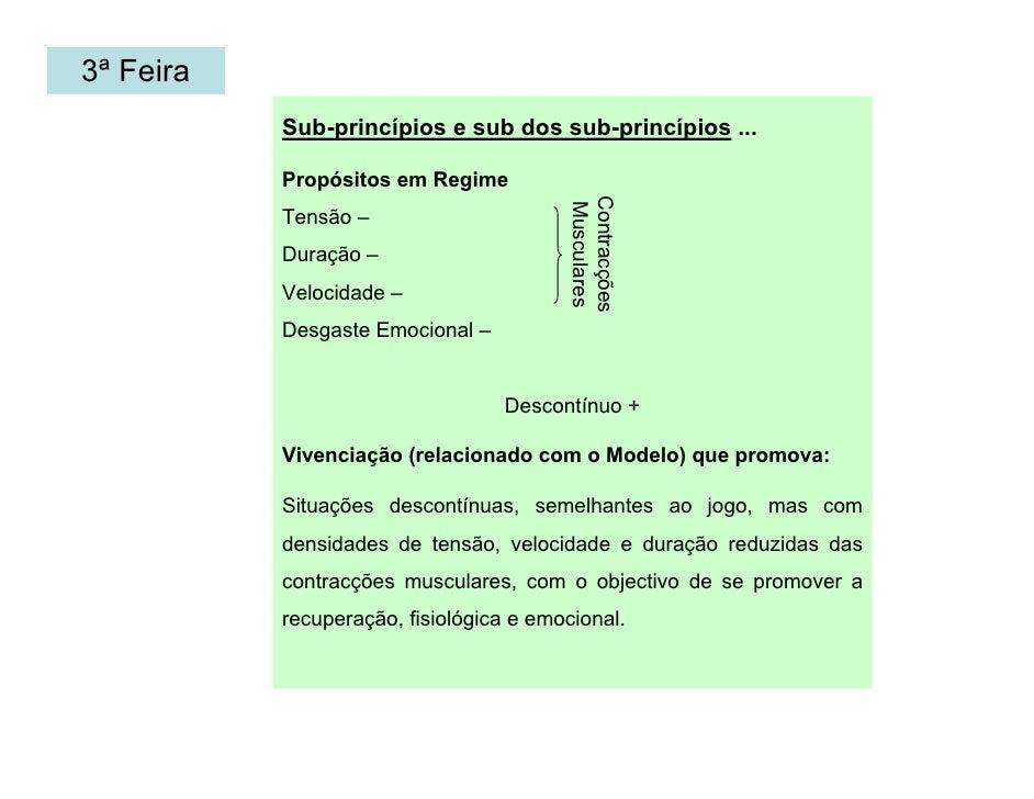 PERIODIZAÇÃO TÁTICA - PADRÃO SEMANAL Slide 3