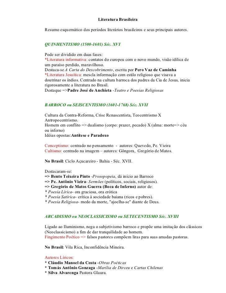 Literatura BrasileiraResumo esquemático dos períodos literários brasileiros e seus principais autores.QUINHENTISMO (1500-1...