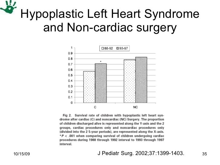 Hypoplastic Left Heart Syndrome and Non-cardiac surgery J Pediatr Surg. 2002;37:1399-1403.