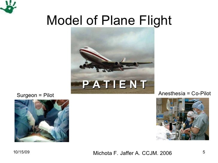 Model of Plane Flight P A T I E N T Surgeon = Pilot Anesthesia = Co-Pilot Michota F. Jaffer A. CCJM. 2006