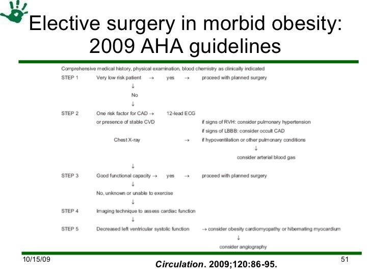 Elective surgery in morbid obesity: 2009 AHA guidelines Circulation . 2009;120:86-95.