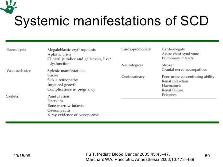 Systemic manifestations of SCD Fu T. Pediatr Blood Cancer 2005;45:43–47. Marchant WA. Paediatric Anaesthesia 2003;13:473–489