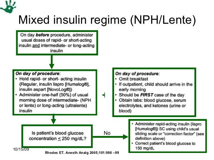 Mixed insulin regime (NPH/Lente) + No Rhodes ET. Anesth Analg 2005;101:986 –99