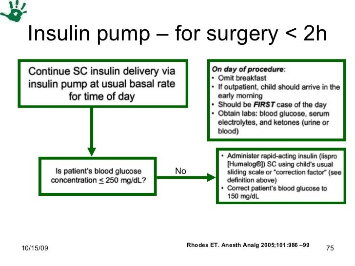 Insulin pump – for surgery < 2h No Rhodes ET. Anesth Analg 2005;101:986 –99