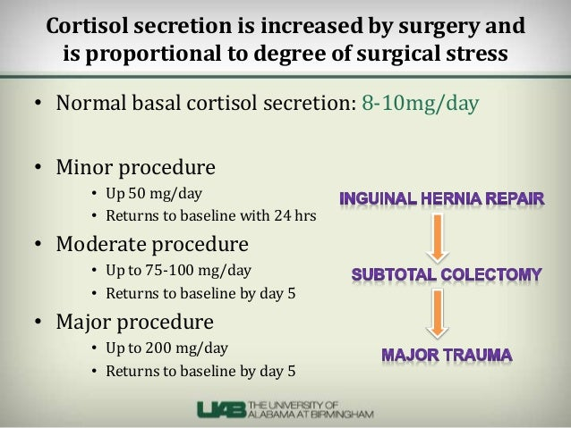 stress dose steroids before surgery