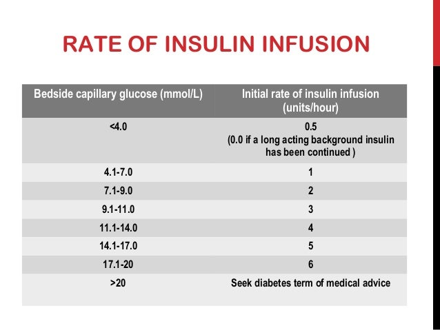 Insulin infusion scale