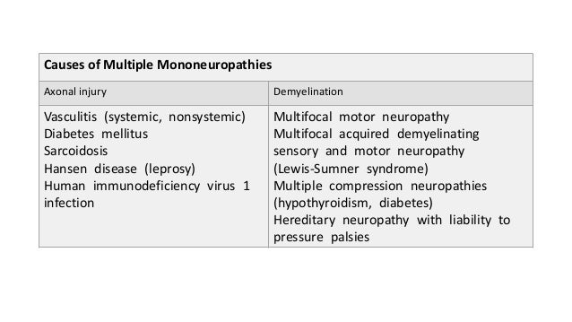 Approach To Peripheral Neuropathy