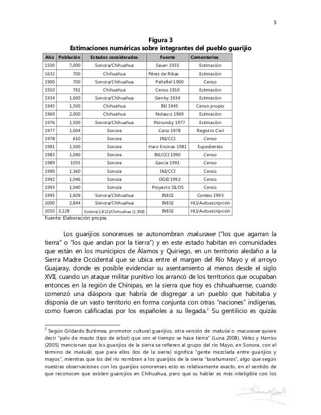 5 Figura 3 Estimaciones numéricas sobre integrantes del pueblo guarijío Año Población Estados considerados Fuente Comentar...