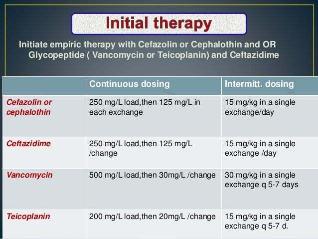 Initiate empiric therapy with Cefazolin or Cephalothin and OR Glycopeptide ( Vancomycin or Teicoplanin) and Ceftazidime Co...