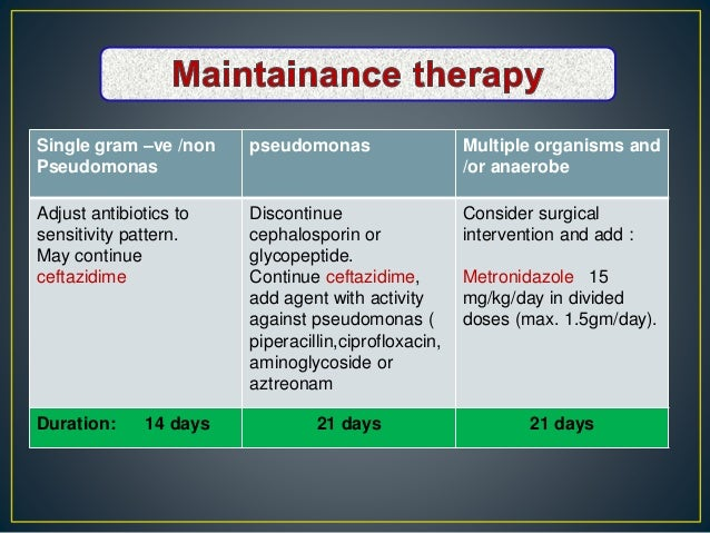 Single gram –ve /non Pseudomonas pseudomonas Multiple organisms and /or anaerobe Adjust antibiotics to sensitivity pattern...