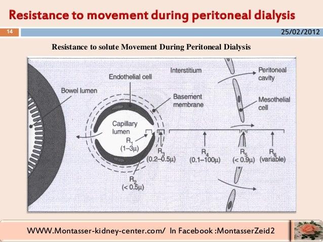 WWW.Montasser-kidney-center.com/ In Facebook :MontasserZeid2 Resistance to movement during peritoneal dialysis 14 Resistan...