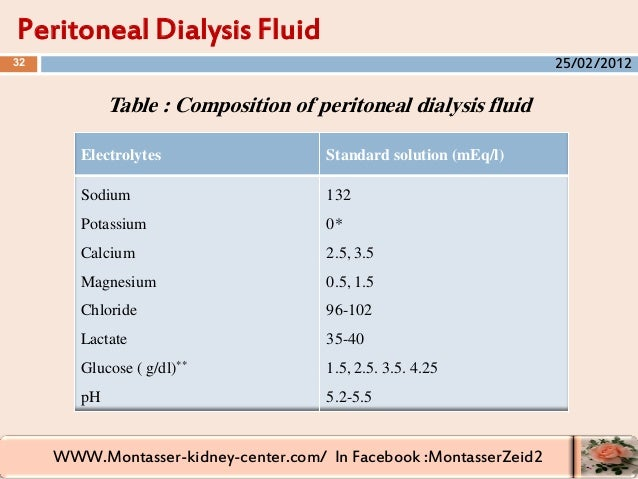WWW.Montasser-kidney-center.com/ In Facebook :MontasserZeid2 Table : Composition of peritoneal dialysis fluid Peritoneal D...