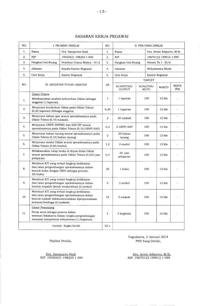 Perka bkn no.1 thn 2013 ketentuan pelaksanaan pp 46 tahun