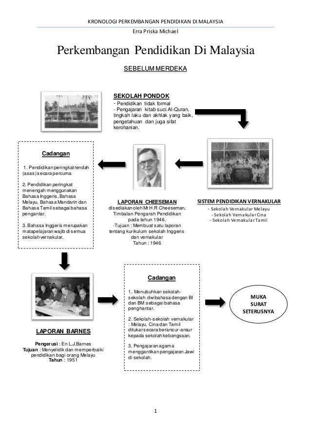 Perkembangan Pendidikan Di Malaysia