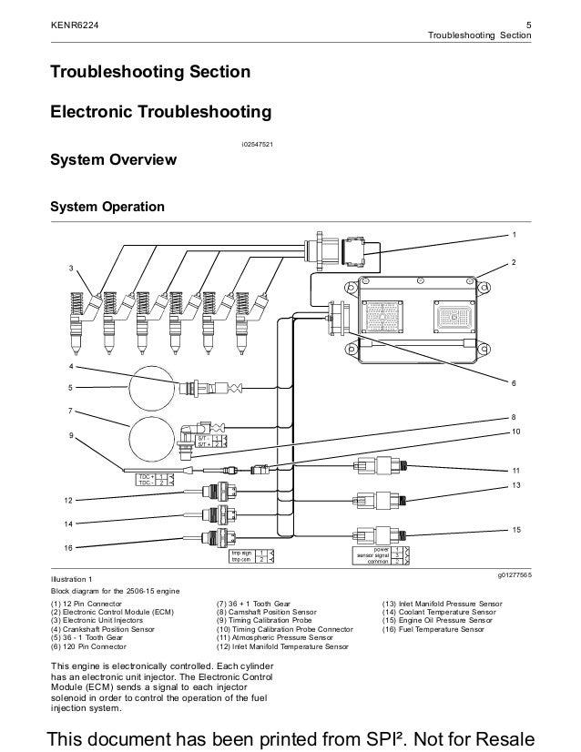 Perkins 2500 Series 2506 15 Industrial Engine Mga Service