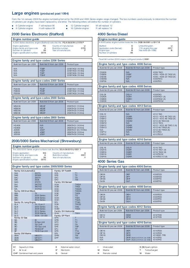 perkins engine number identification guide on excavator parts diagram, perkins water pump, perkins diesel motor diagram, diesel engine components diagram, kubota diesel engine parts diagram, perkins pump diagram, perkins parts diagram, perkins engine, perkins alternator diagram,
