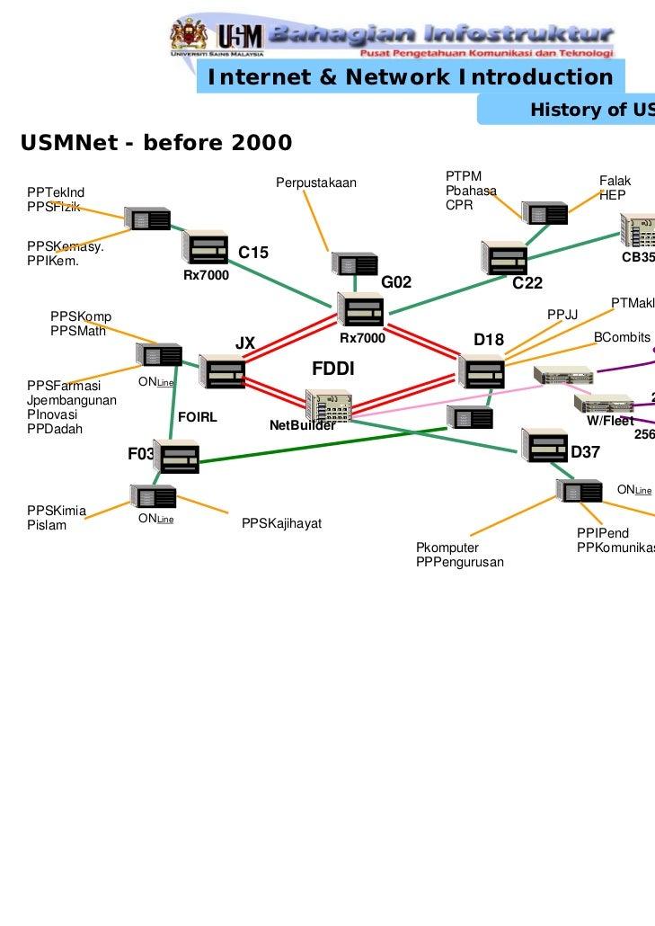 Perkongsian forex download