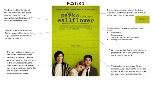 The Perks of Being a Wallflower Summary