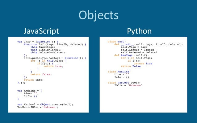 Perl6Objects