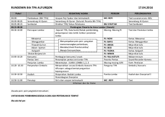 Perlengkapan Dokumen Lomba 2016