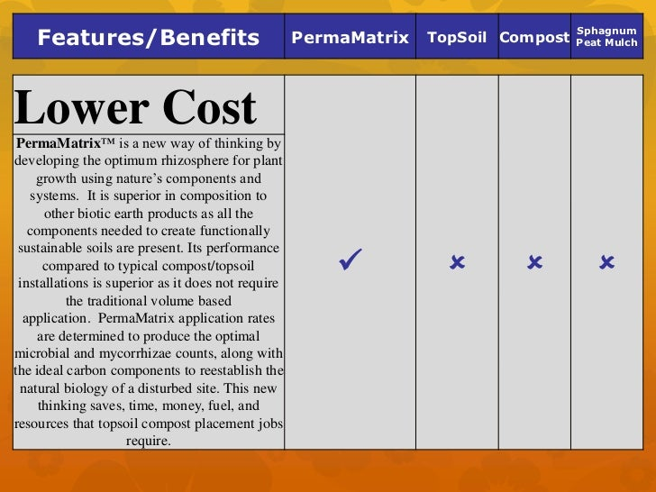Features/Benefits                               PermaMatrix   TopSoil Compost                                             ...
