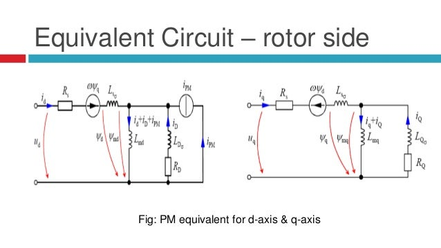 permanent magnet synchronous motor wiring diagram permanent magnet rh 919ez info Permanent Magnet Motor Schematic Permanent Magnet Motor Schematic