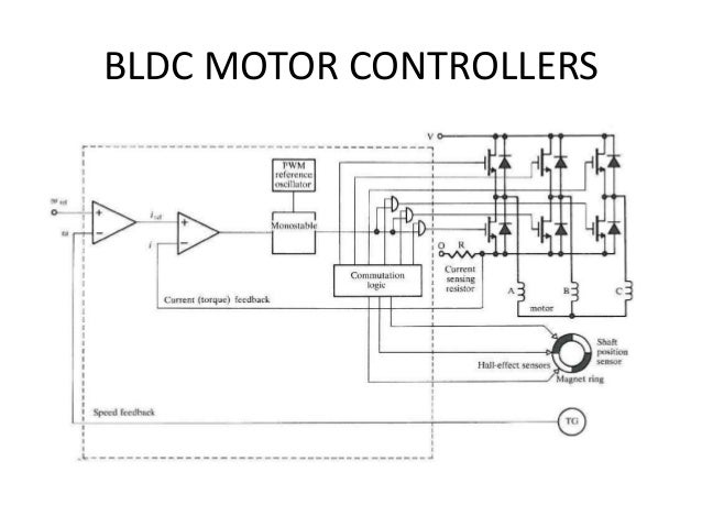 brushless controller schematic hall sensor download wiring diagrams u2022 rh sleeperfurniture co