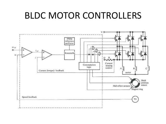 Brushless dc motor wiring diagram 33 wiring diagram for Brushless motor controller ic