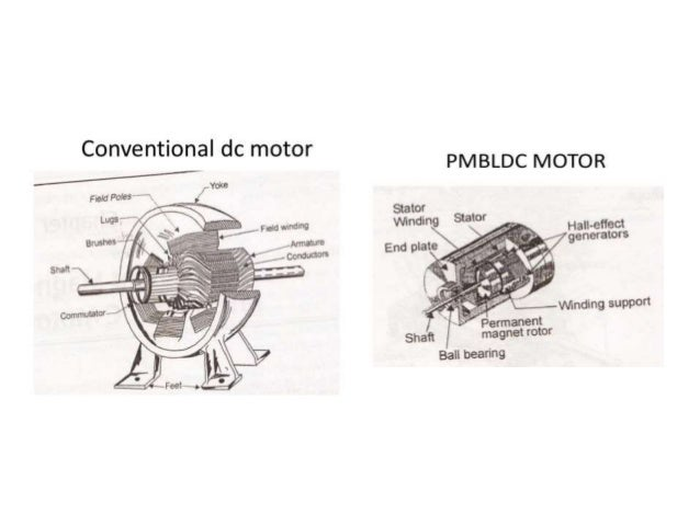 Permanent Magnet Brushless Dc Motors Ppt