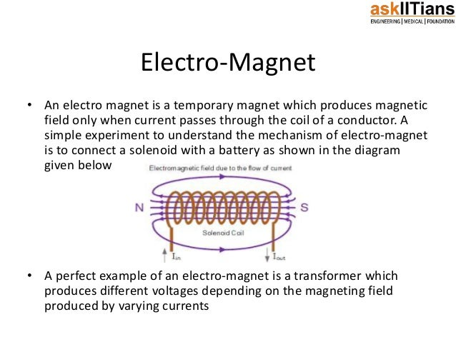 Behind magnets physics The Science