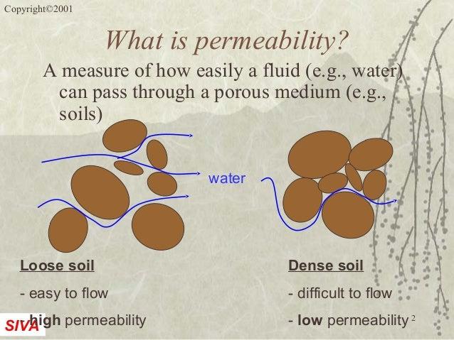 Permeability sivakugan (Complete Soil Mech. Undestanding Pakage: ABHA…