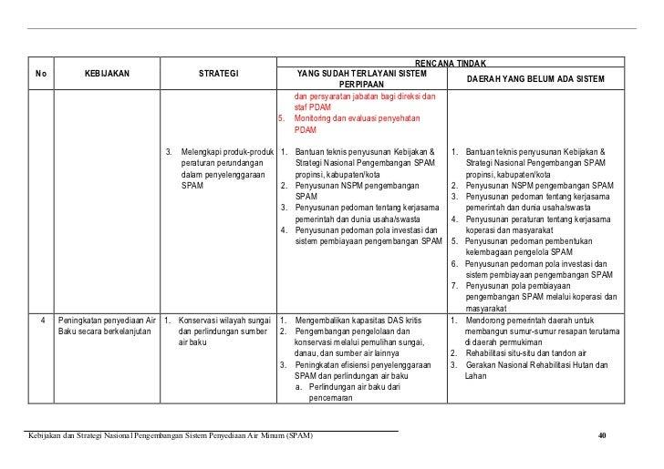 Permen PU Nomor 20 Tahun 2006 Kebijakan dan Strategi Nasional Pengembangan Sistem Penyediaan Air Minum
