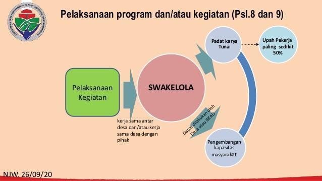 Pelaksanaan program dan/atau kegiatan (Psl.8 dan 9) SWAKELOLA Padat karya Tunai Upah Pekerja paling sedikit 50% Pengembang...
