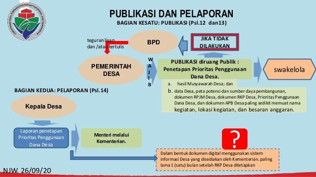 PUBLIKASI DAN PELAPORAN BAGIAN KESATU: PUBLIKASI (Psl.12 dan13) PEMERINTAH DESA PUBLIKASI diruang Publik : Penetapan Prior...